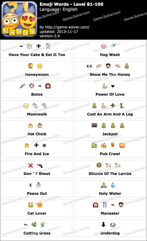 emoji-words-level-81-100-answers-2