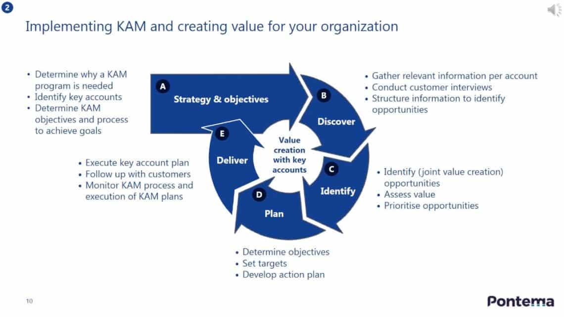 sales-account-management-2